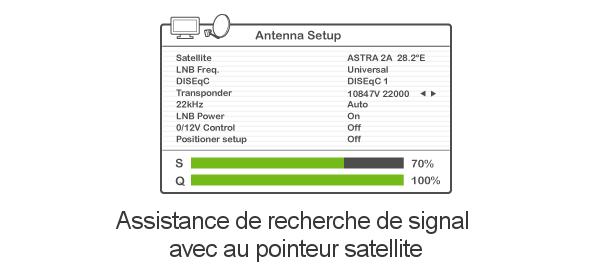 Recherche d'un signal puissant pour l'installation d'une parabole satellite bfsat.fr