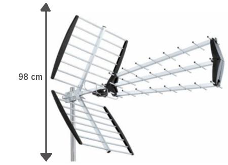 Antenne terrestre UHF mesurant 98 cm BFSAT