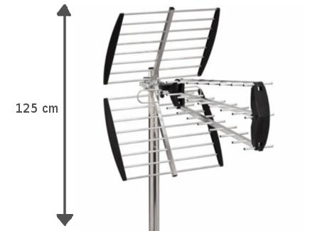 Antenne terrestre mesurant 125 cm UHF sur BFSAT