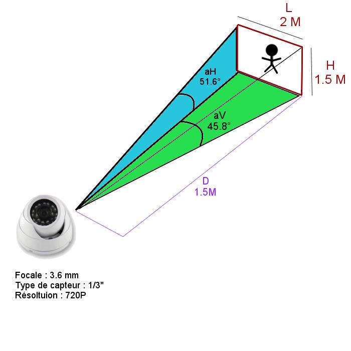 Focalisation installation optimisée Caméra AHD fsat