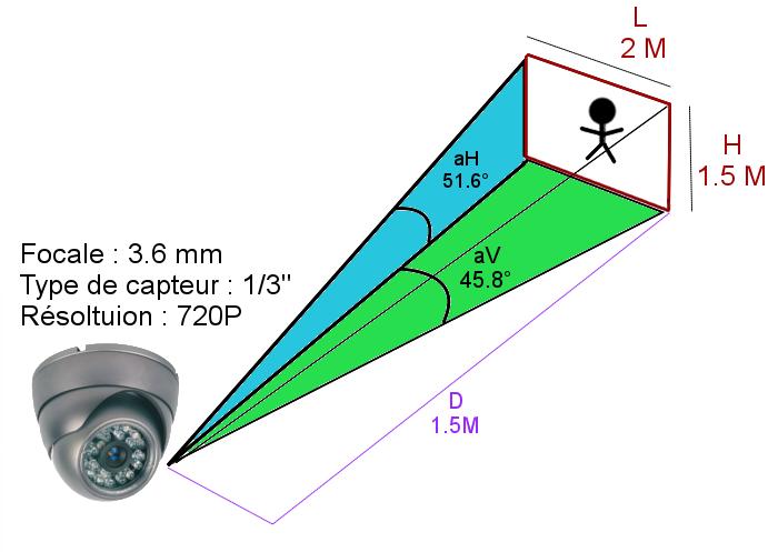 Focalisation idéal pour caméra MD-200W Bfsat