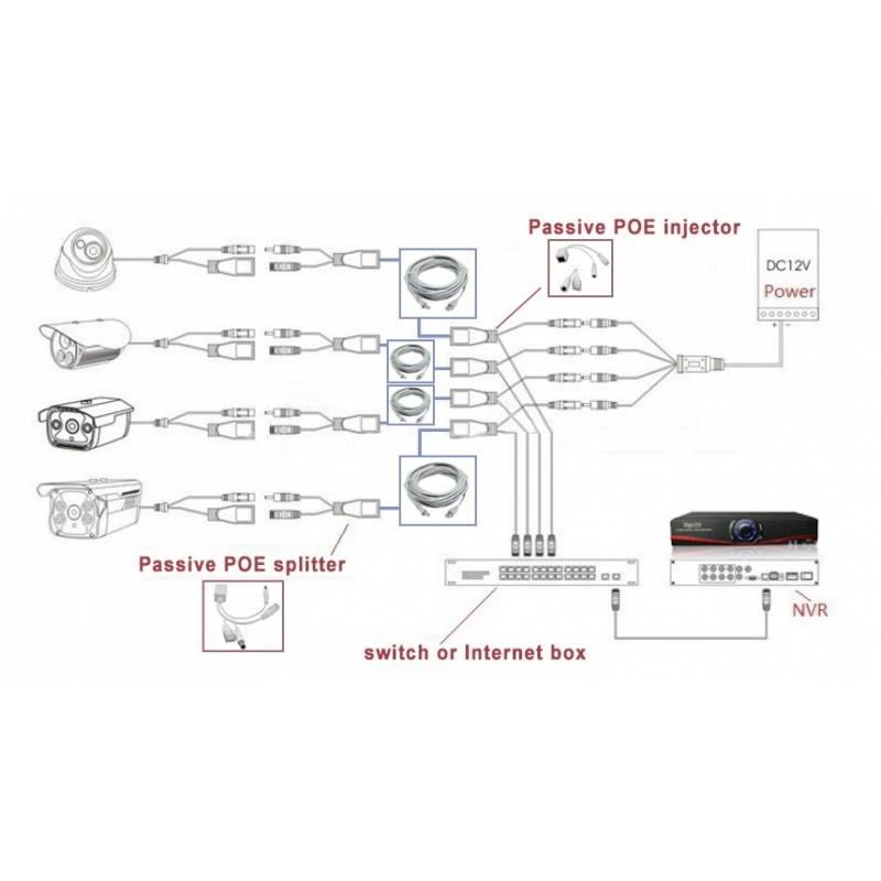 Schéma de montage général pour kit surveillance 4 caméras IP 1205