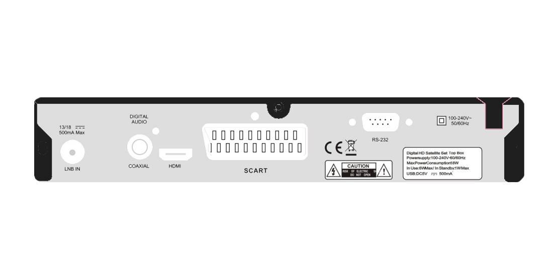Connectique pour HD-250