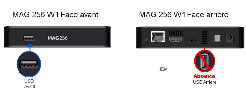Connectiques USB de MAG 256 W1 bfsat.fr