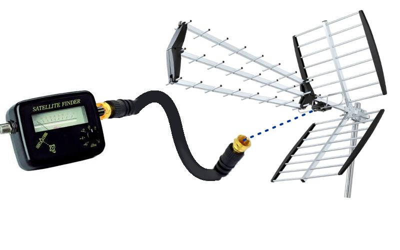 C ble coaxial pour satfinder 20 cm bfsat - Orientation antenne rateau ...