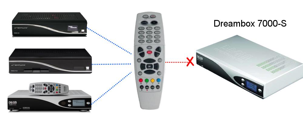 Télécommande compatible avec Dreambox - BFSAT