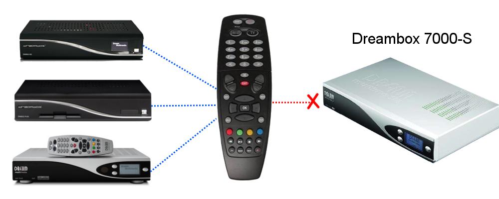 Télécommande compatible avec Dreambox