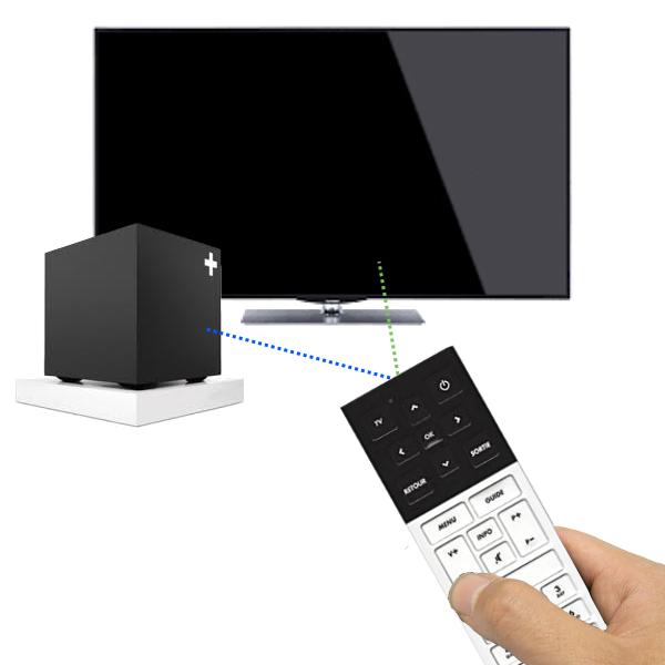 Télécommande Canal + cube et TV