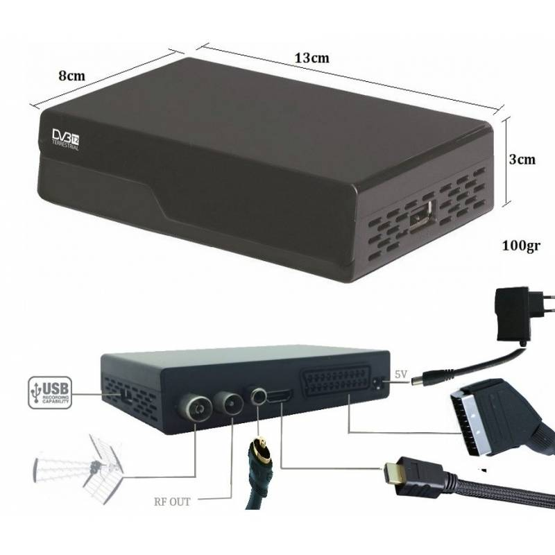 Dimensions et connexions des composants du tempo 3000 bfsat
