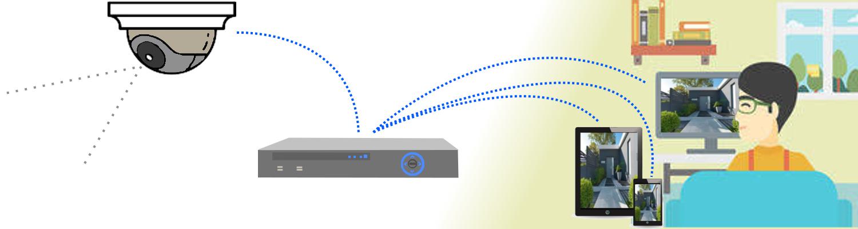 DVR Combo de BFSAT compatible caméras AHD et IP