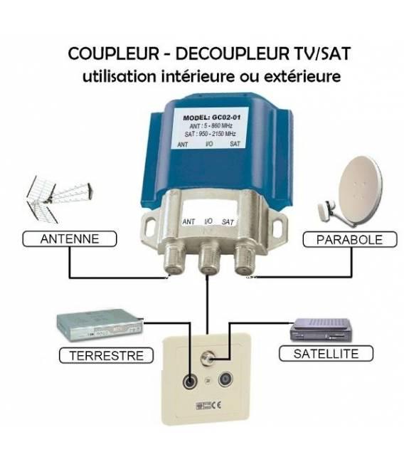 HD-LINE COUPLER DECOUPLER TV/SAT Interior or Outside