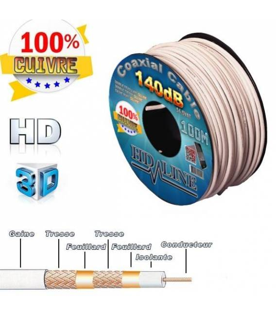 COAXIAL CABLE 140dB 100M HD-LINE - 100% COPPER - 10 F CONNECTOR - TERRESTRIAL & ANTENNA SATELLITE