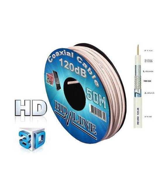 COAXIAL Cable 50M PRO 120dB TNT & ANTENNA DISH