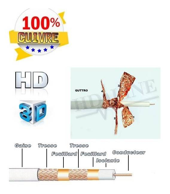 50 M COAXIAL CABLE 140dB HD-LINE - 100% COPPER - 2 F CONNECTOR - TERRESTRIAL & ANTENNA SATELLITE DISH