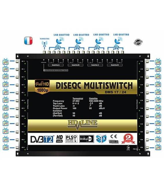 HD-LINE PRO MULTISWITCH 17/24 - 4SAT - 1TER / 24RECEIVER