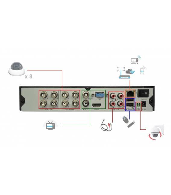 Kit Security Camera DVR 8 x Output back side