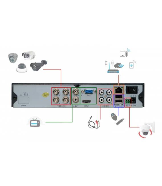 Kit Security Camera DVR 4 Output, 4 Dome Cameras MD-200G, 4x 20m cable BNC, 1 adaptator 4in1, 1 Power Supply 5A