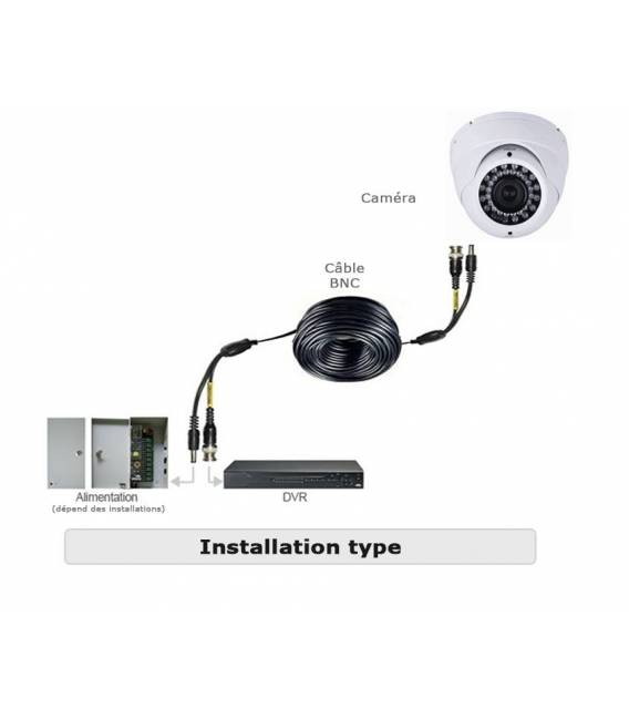 Kit Security Camera DVR 8, 8 Kameras MD-200W, 8x 20m Cable BNC, 1 adaptator 8in1, 1 Power Supply 5A bfsat.fr