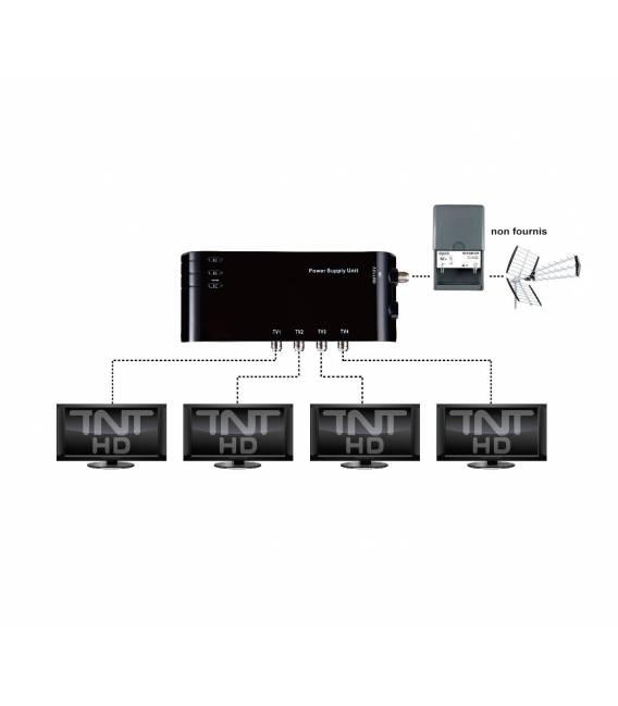 HD-LINE HD-14A Alimentation 4 sorties TV pour antenne TNT terrestre